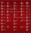 letters of the japanese alphabet katakana