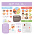 Allergy infographic symptoms information treatment