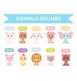 animals sounds zoo birds cats dogs farm animals vector image vector image