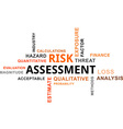 word cloud risk assessment vector image vector image