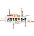 word cloud risk assessment vector image