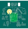 Simply green juice recipes great detoxifier vector image vector image