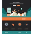 Space solar system website template with header vector image vector image