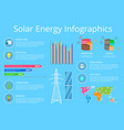 solar energy infographic vector image