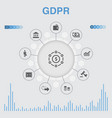 gdpr infographic with icons contains such icons vector image