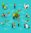 isometric infographic fatherhood template vector image