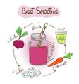Sketch Beet smoothie recipe vector image