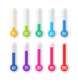 colorful flat style thermometers with different vector image vector image