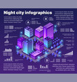 isometric neon city infographics violet colors vector image vector image