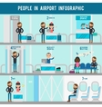 airport flat infographic template vector image vector image