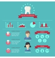 Dentist and teeth care infographics vector image vector image