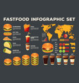 set of fast food infographic elements vector image