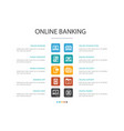 online banking infographic 10 option conceptfunds