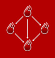 Red blood type chart vector image