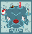 smoking color isometric concept icons vector image