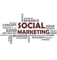 word cloud social marketing vector image