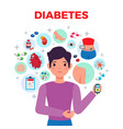 diabetes composition poster vector image vector image