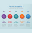 abstract timeline infographics with vector image vector image