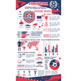 football or soccer infographic of sport club vector image