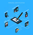 personal identification isometric composition vector image vector image