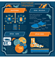 Footwear infographics elements Easily edited vector image