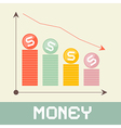 Money Graph vector image vector image