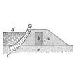 sea-dike or the sea-bottom facing of stone vector image vector image