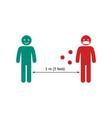 coronavirus tips concept keep social distancing vector image