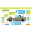 electro car infographics vector image vector image
