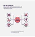 online education concept for presentation vector image