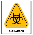 Biohazard symbol sign of biological threat alert vector image vector image