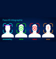face recognition system concept human face vector image vector image