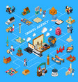 travel agency isometric flowchart vector image