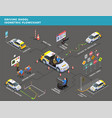 driving center isometric flowchart vector image vector image
