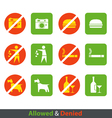 Urban prohibition signs collection isolated on whi vector image vector image