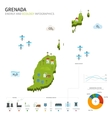 Energy industry and ecology of Grenada vector image