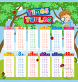 times tables chart with boy and ladybugs in