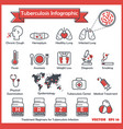 tuberculosis infographics vector image