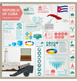 Cuba infographics statistical data sights vector image vector image