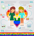 Love marriage couple of two women or girls vector image