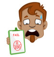 sad human emoji with a fail score on white vector image vector image