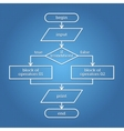 Abstract Flowchart vector image