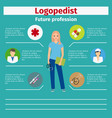 future profession logopedist infographic vector image vector image