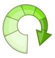 Green spiral arrow icon cartoon style vector image