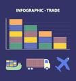 Decline global trade vector image