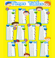 times tables chart with happy boys