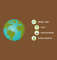 green planet infographic banner template vector image vector image