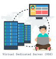 concept virtual dedicated server on white vector image vector image