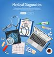 medical diagnostics concept vector image vector image