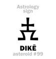 astrology asteroid dik vector image